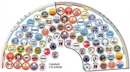 simboli-liste-elezioni